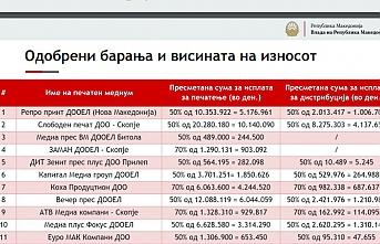 """""""Zaman Makedonya"""" gazetesine basım ve dağıtım desteği verildi"""