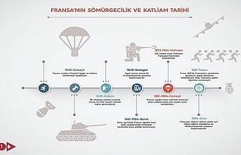 Erdoğan Macron'a: Daha yenisin tarih öğren