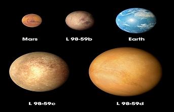 En küçük gezegen bulundu