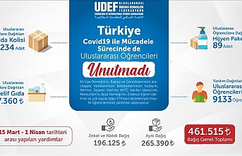 UDEF, Türkiye'deki uluslararası öğrencilere gıda, temizlik ve nakdi yardımlarda bulundu