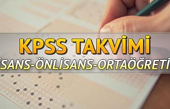 KPSS sınav tarihleri...