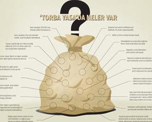 Yeni Torba Kanun'da KKTC'de tedavi imkânı