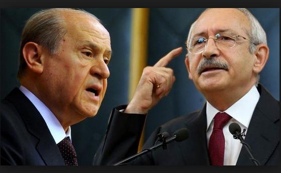 Muhalefet liderleri Koza-İpek operasyonuna tepkili