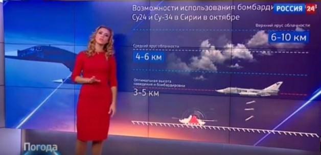 Rus devlet televizyonunda skandal