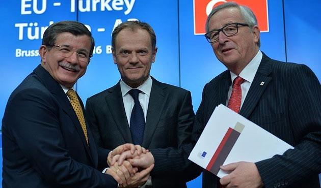Türkiye-AB anlaşmasının ayrıntıları