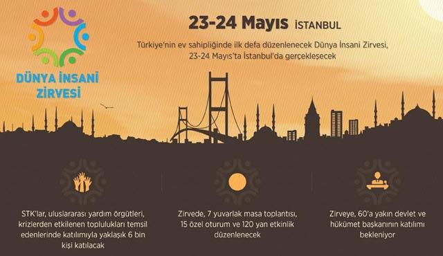 Dünya liderleri 'İnsani yardım' için İstanbul'a geliyor