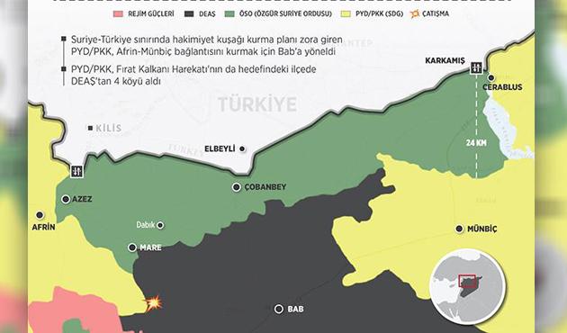 PYD/PKK'da 'Bab' paniği