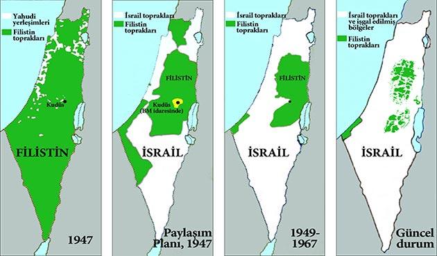 Filistinliler için Nekbe Günü