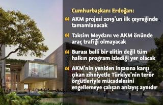 Cumhurbaşkanı Erdoğan Yeni AKM Projesi'ni tanıttı