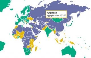 Kırgızistan 'Kısmen özgür' listesine girdi