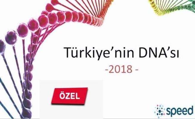 Türkiye'nin demografik DNA haritası çıkarıldı!