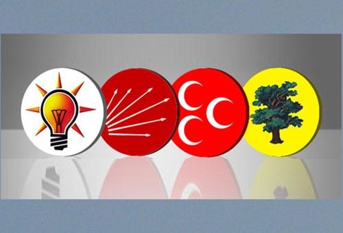 TÜİK'e göre en istikrarlı parti CHP