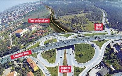 ODTÜ'de köprü eylemi