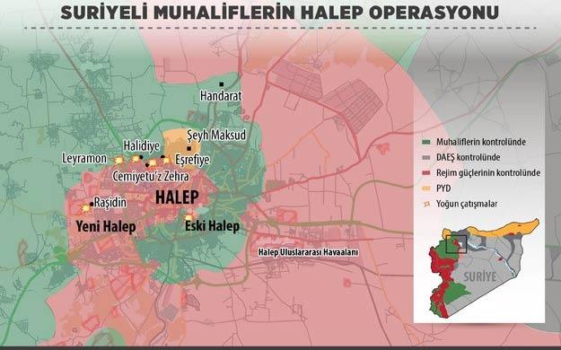Halep için 3 ayrı noktada çatışma devam ediyor