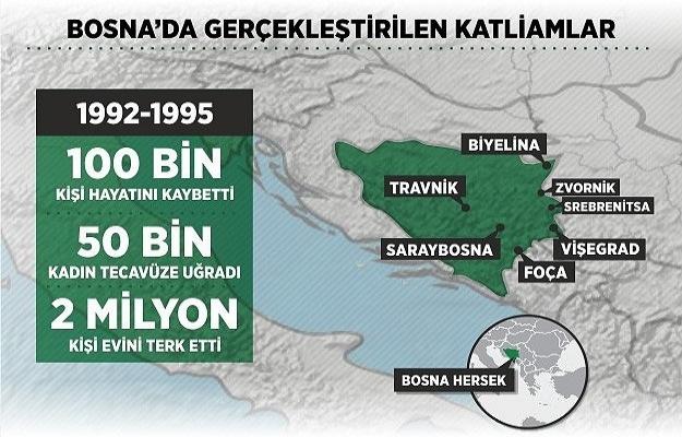 'Soykırım ülkesi' Bosna Hersek