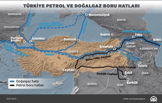 Enerji yollarında Türkiye'nin stratejik önemi artıyor