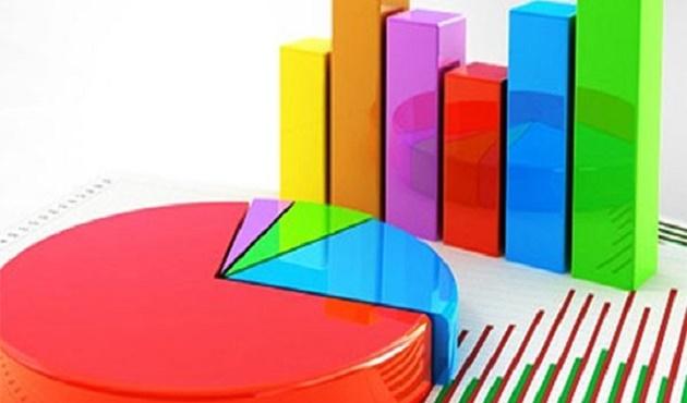Anket şirketlerinin 'hüsranı' | TABLO