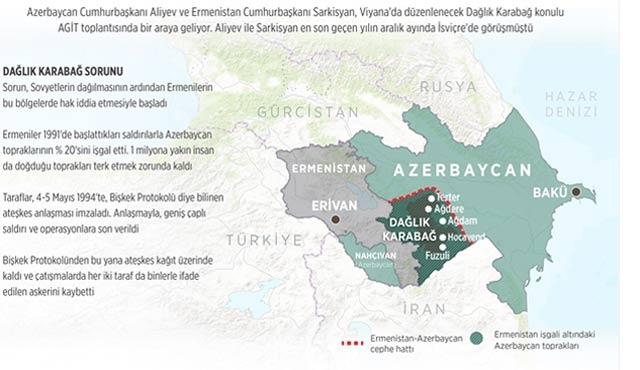 Viyana'da Dağlık Karabağ görüşülecek
