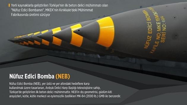 'Sığınak delici' milli bombalar üretiliyor