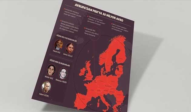 Avrupa'dan PKK'ya yıllık 30 milyon avro