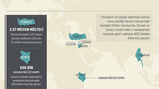 Dünyanın kanayan yarası: Mülteci kampları