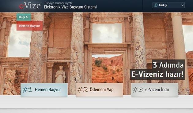 Türkiye 20 milyondan fazla yabancıya e-Vize verdi