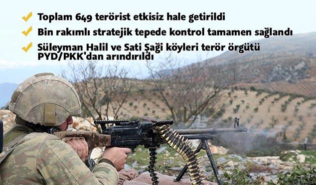 Afrin'deki harekatın 11. gününde 23 nokta daha PYD/PKK'dan kurtarıldı