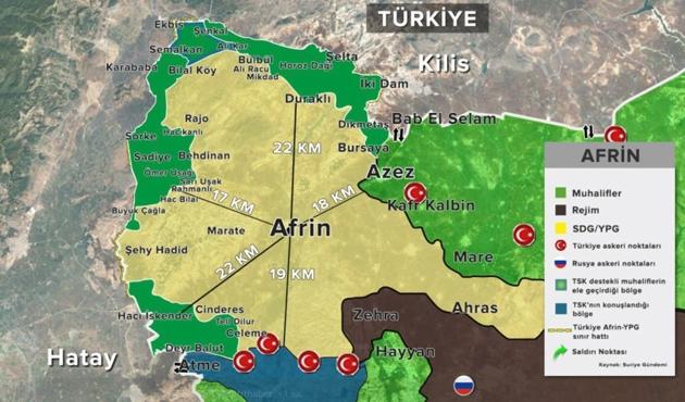 'YPG Afrin'e sevkiyat yapıyor'