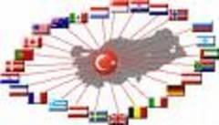 Büyükelçiliklerde kadro değişimi