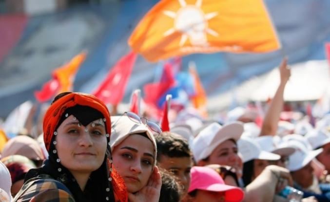 Adalet ve Kalkınma Partisi (AK Parti) Döneminde Türkiye'nin Dış Politikasının Kodları